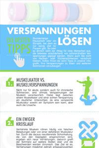 Infografik - Verspannungen lösen mit Kinesiotapes