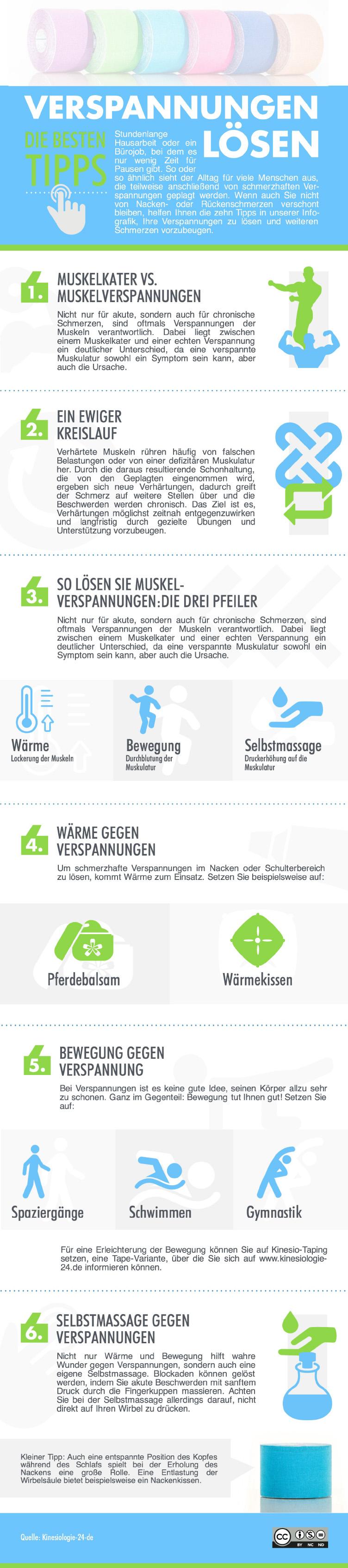 Verspannungen lösen - Die große Infografik